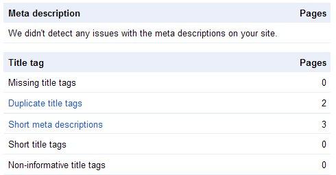 Google Webmaster Tools Diagnostics