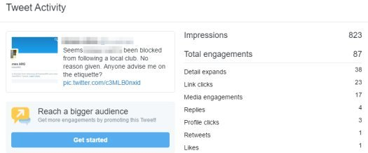 Blocked Message - Twitter Stats